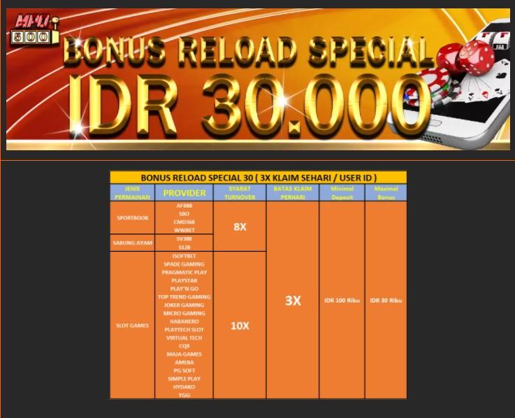 Bonus Reload 30k Di Agen Judi Slot Terpercaya MPO500